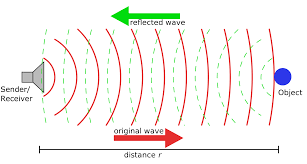 Sonar is based on scanning